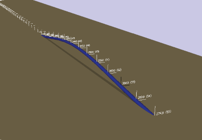 pipeline thesis